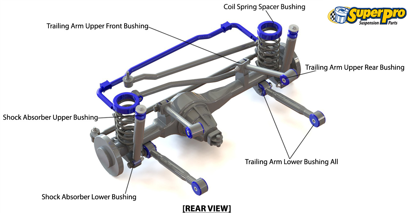 2001 Jeep Grand Cherokee Laredo Front Suspension Diagram Wiring