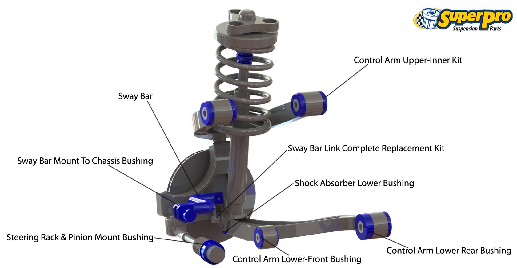 Xj Control Arm Bushings