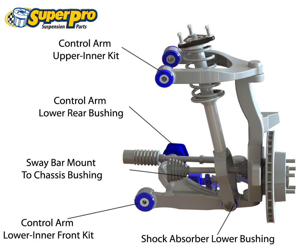 4wd front suspension diagram superpro suspension parts and poly bushings for honda cr-v ...