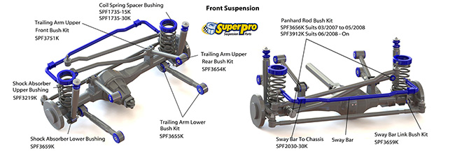 SuperPro Master Kit for Jeep Wrangler JK  SuperPro